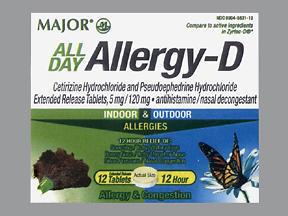 ALLERGY-D 12HR TAB PSE MMP 12 - 12 TAB